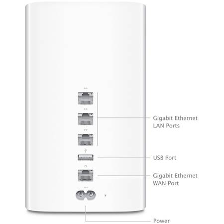 Hard disk extern Apple Airport Time Capsule 802.11AC 2TB